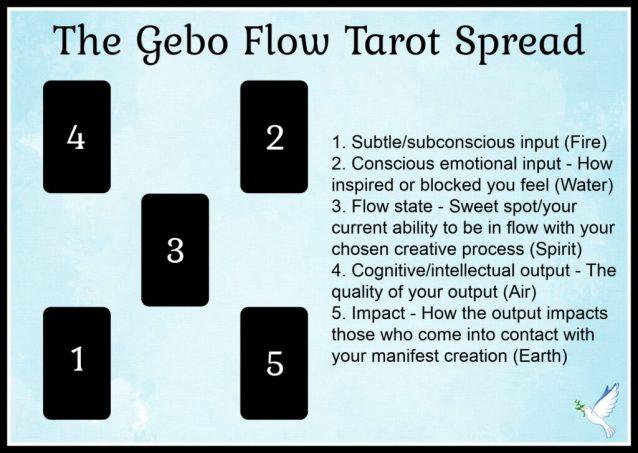 the gebo flow tarot spread