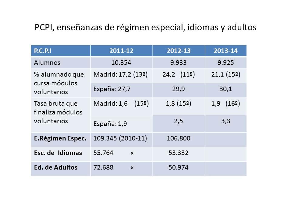 Madrid, laboratorio y vacuna de la LOMCE (6/6)