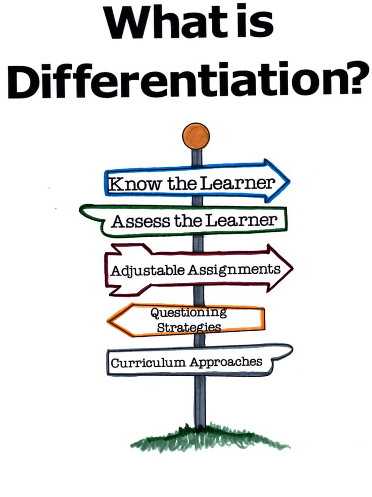 Differentiation The Latest Great Debate Angels And Superheroes