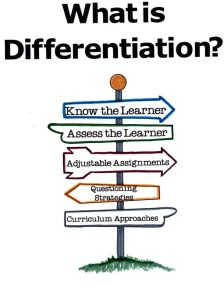 differentiation sign