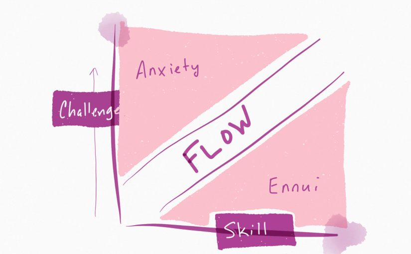 Flow: Getting beyond gamification and badges in the classroom