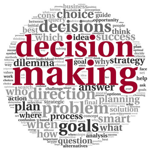 Decisions, Decisions …  Determining How to Decide