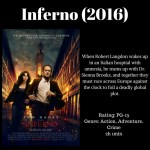 Movie Review: Inferno (2016)