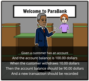 illustration of customer at bank. Given, When, Then statements overlayed