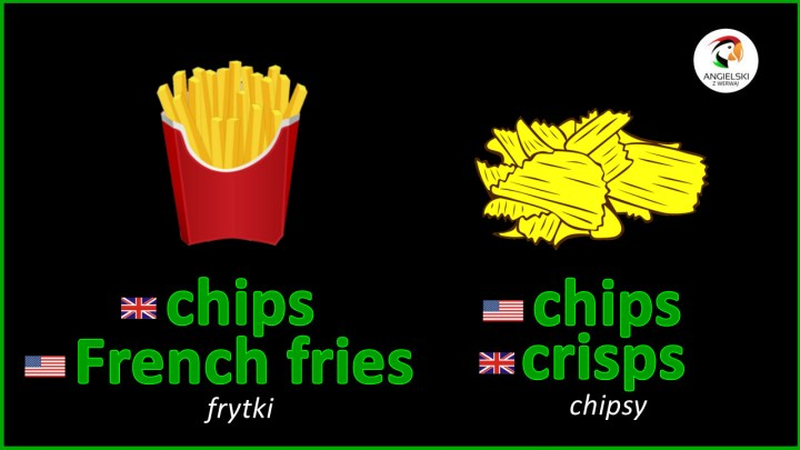 chips French fries crisps