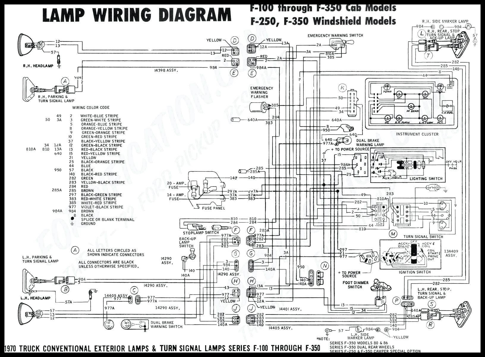 Fuse Box Diagram 91 Toyotum Camry