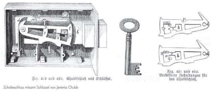 Historic lock and key