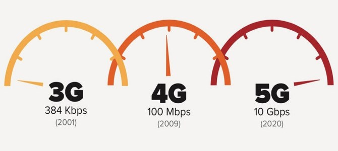 5G – The future and beyond, for the upcoming decade !