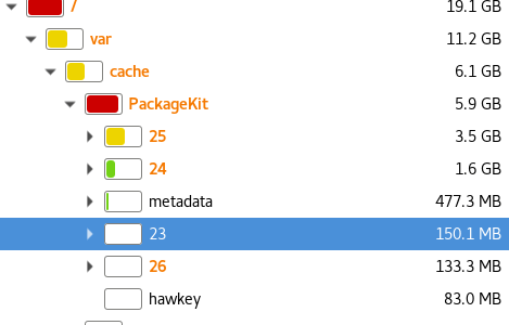 How to clean up PackageKit in Fedora OS the right way !