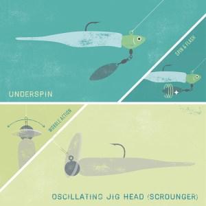 Underspins & Oscillating Jig Heads (Scrounger) for bass