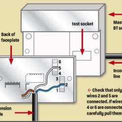 Bt Master Socket Extension Wiring Diagram Boat Trailer Harness Pre Circuit Diagram: Breaktelephone Wire Structured House Methods