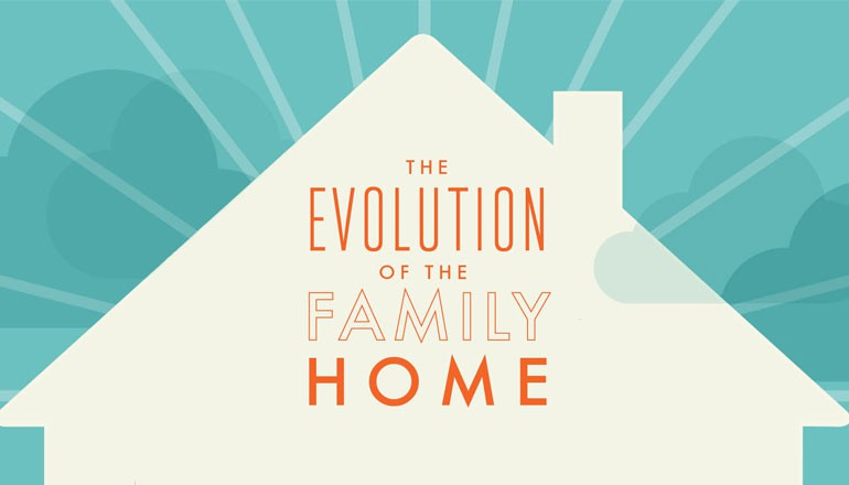 How Has The Family Home Evolved Over The Last 50 Years?