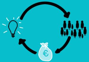 ビットコインなど仮想通貨のクラウドファンディング