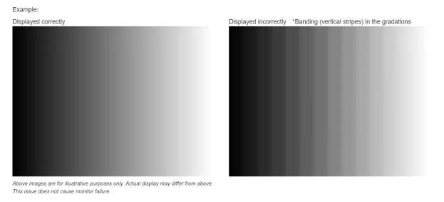 Ecco un esempio di visualizzazione distorta