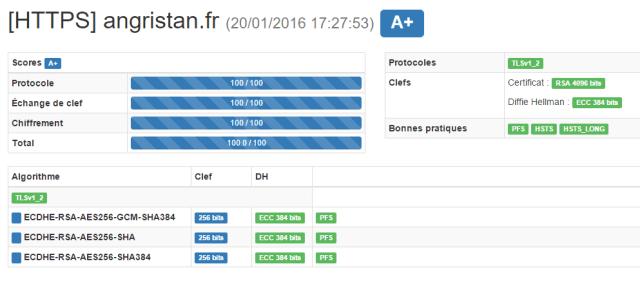 Configurer HTTPS sur Nginx