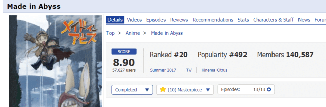 Made in Abyss top anime MyAnimeList
