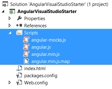 Your First Angular Project in Visual Studio | Angular First