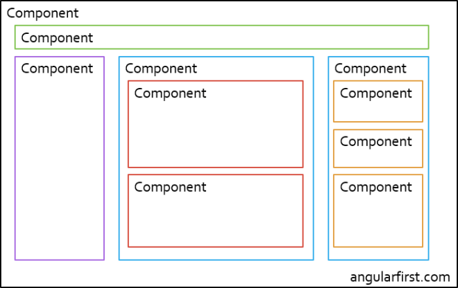 Your First Angular 2, ASP NET Core Project in Visual Studio