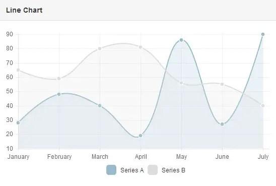 https://i0.wp.com/angularscript.com/wp-content/uploads/2014/11/angular-chart.js-Line-Chart.jpg