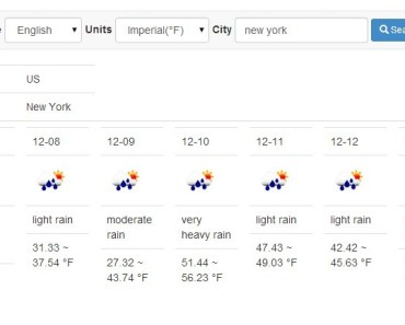 angular-weather 7 Day Weather Forecast New York