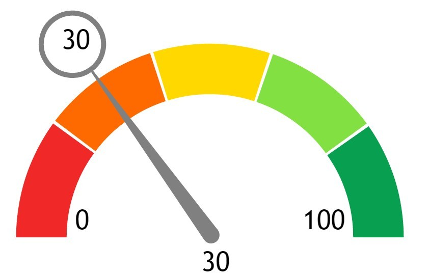 Simple Radial Gauge with AngularJS and SVG | Angular Script
