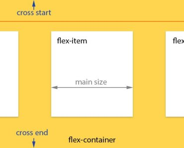 Angular 2 Component Layout Engine - Flex Layout