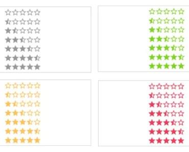 Angular & CSS Based Star Rating Component