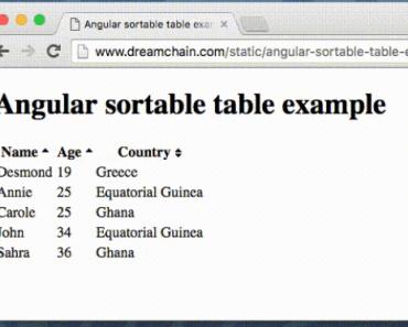 Angular Sortable Table