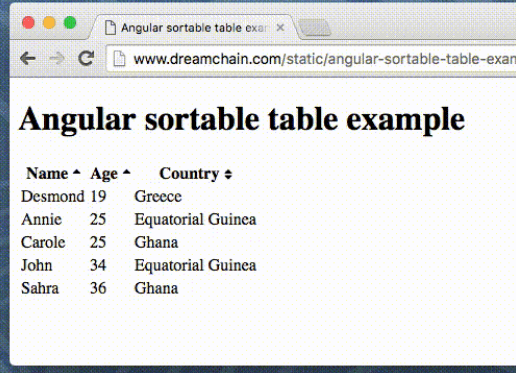Angular Sortable Table