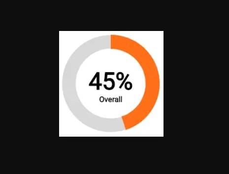 Angular 4 Knob Component