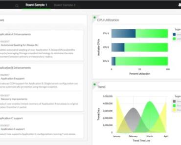 Dynamic Dashboard Framework For Angular 2+
