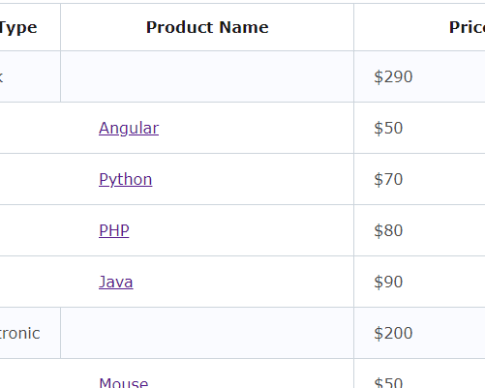 AngularJS Table Components, Directives and Modules - Angular