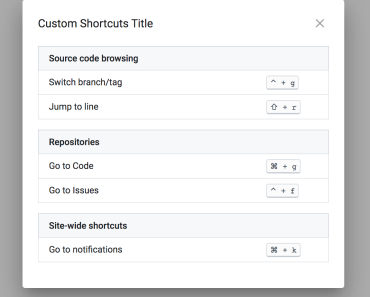 DIY Keyboard Shortcuts In Angular App - hotkeys.js