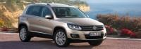 VW Tiguan - Abmessungen & Technische Daten - Lnge, Breite ...