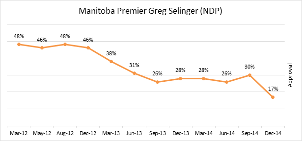 Selinger Dec 2014