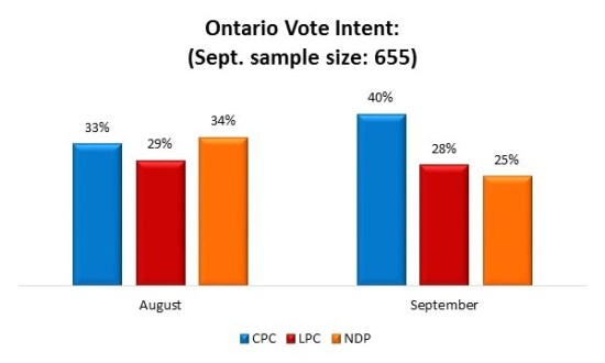 october election poll