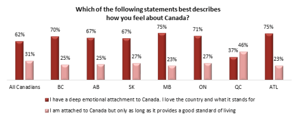 cbc values survey