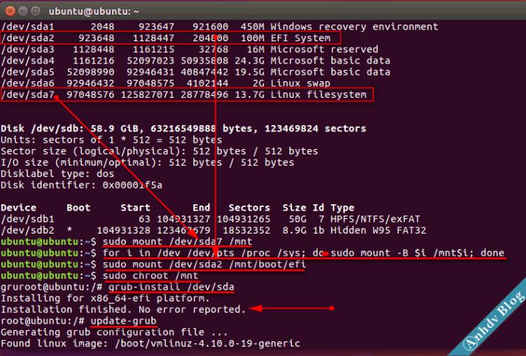 Sửa lỗi mất Grub2 khi dual boot Ubuntu