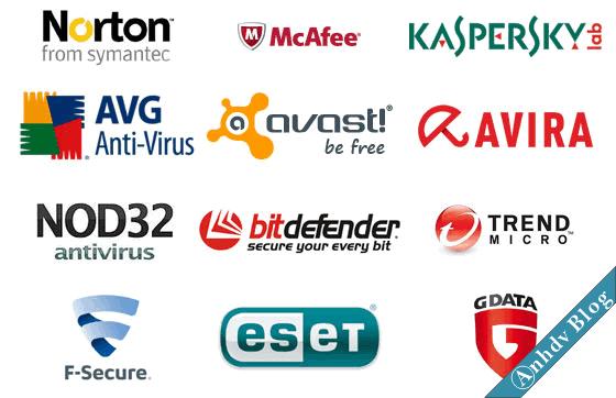 Gỡ bỏ hoàn toàn, tận gốc phần mềm diệt virus