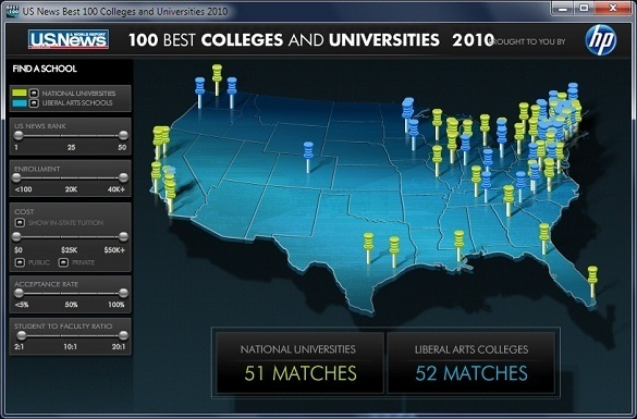 100 Best Colleges And Universities 2010