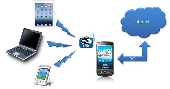 Biến điện thoại Android thành điểm phát Wifi từ sóng 3G