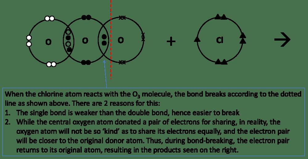 medium resolution of ozone4 1