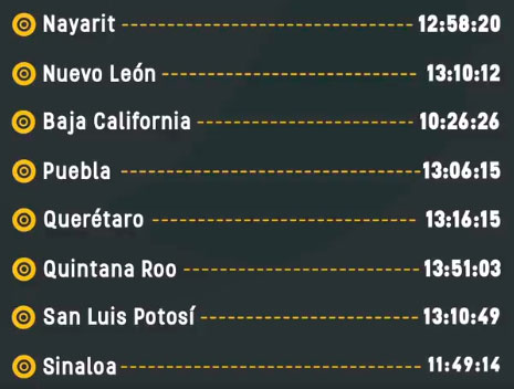horario-eclipse-2017-mexico-01