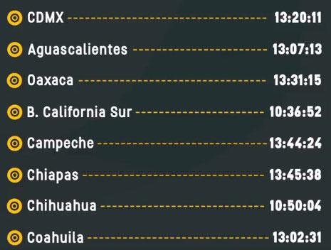 horario-eclipse-2017-mexico-02
