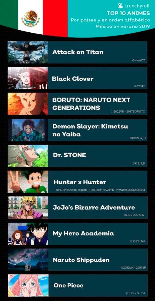 top10-mexico-crunchyroll-animes-que-mas-ven-los-mexicanos.jpg
