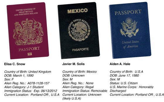 Passport_Simply