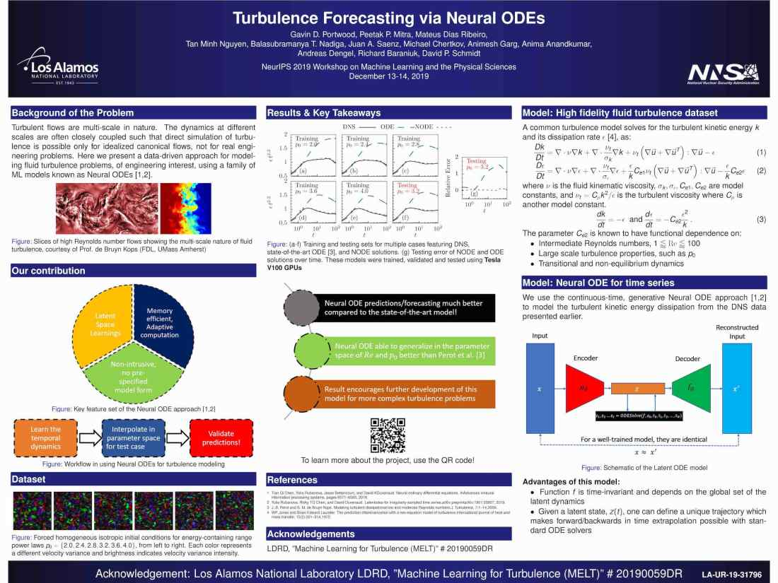 GTC2020_poster
