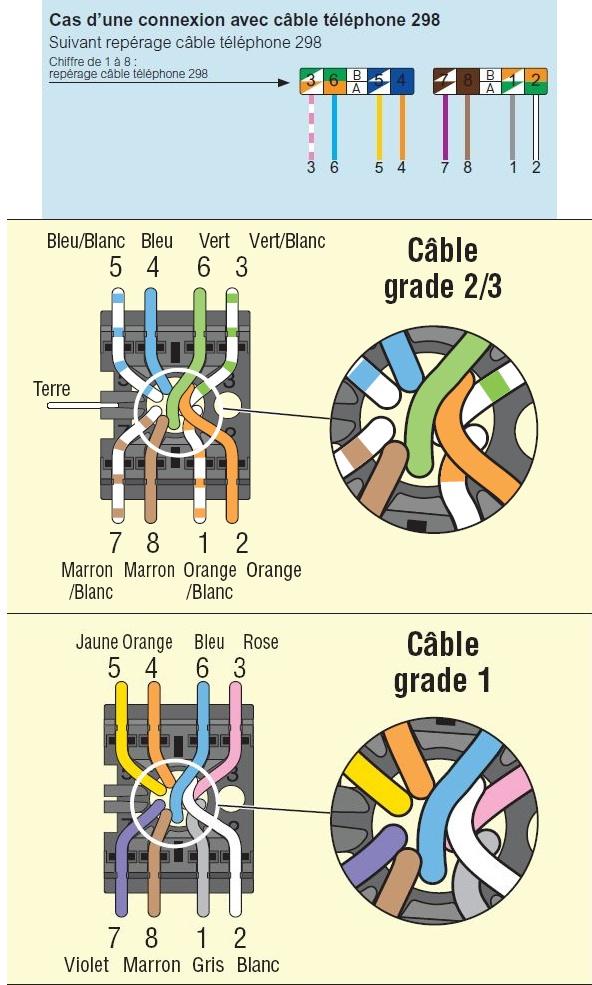 rj11 to rj45 cable wiring diagram for motorhome batteries transformation ptt298 en ne marche pas [débutant réseau] - réseaux grand public ...
