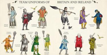 Diversos uniformes de times da GRã-Bretanha e IRlanda.