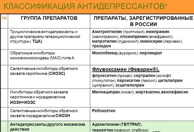 finlepsinas ir hipertenzija)